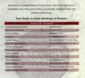 pasty markings and flavours